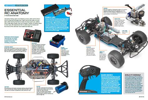 essential rc anatomy  started rc car action