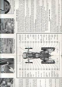 Ford Super Dexta Tractor Manual