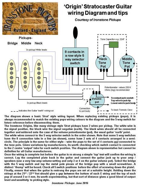 Stratocaster Origin Wiring Diagram Ironstone Electric