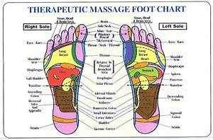 Chinese Foot Chart Full Foot Reflexology Charts Printable Chinese Face