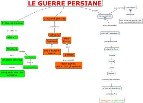 Seconda Persiana Riassunto by Annaritamaestra Mappe Guerre Persiane