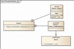 Uml Diagram Examples C