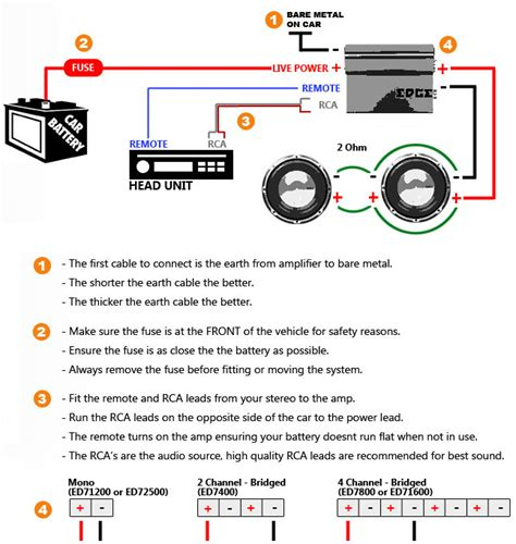 similiar subwoofer amp wiring diagram keywords on two amp wiring diagram