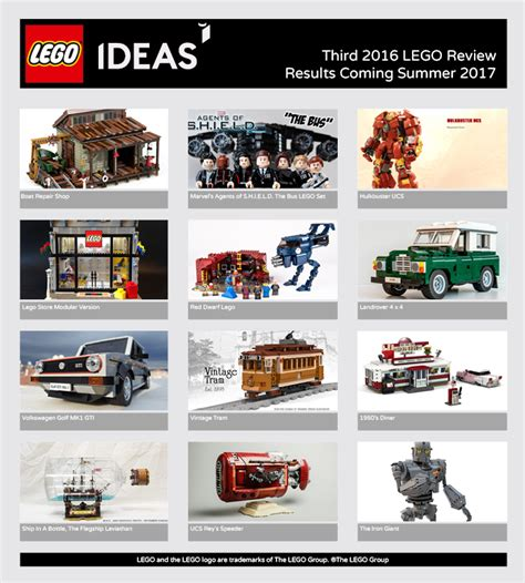 lego ideas 2018 lego ideas lego ideas second 2016 review results