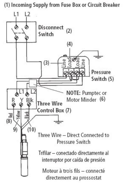 Wire Well Pump Wiring Diagram Fuse Box