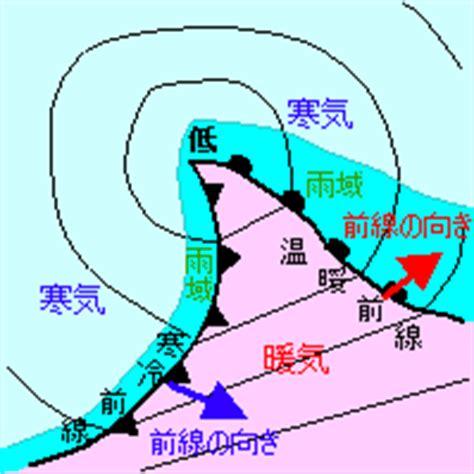温帯 低 気圧