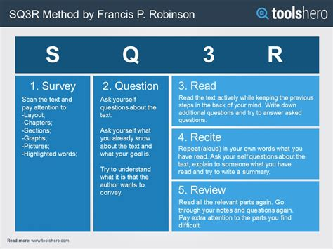 sq3r sq3r method a reading method to learn more effectively