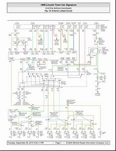 1998 Lincoln Town Car Signature System Wiring Diagrams Exterior Lamps Circuit