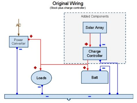 Rv Solar Power Wiring Diagram by Rv Power Converter Wiring Diagram Wiring Diagram And