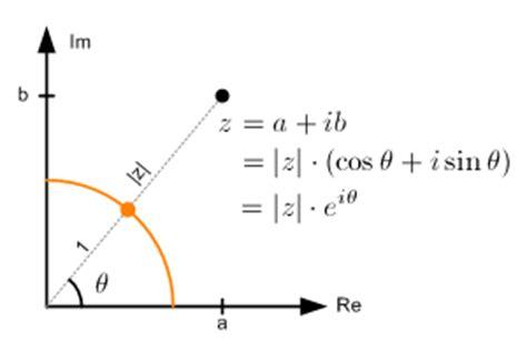 euler s equation