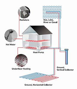 Image Result For Ground Source Heat Pump Diagram