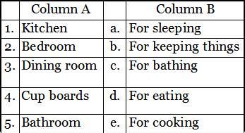 ntse  grade science good house  occupation worksheets