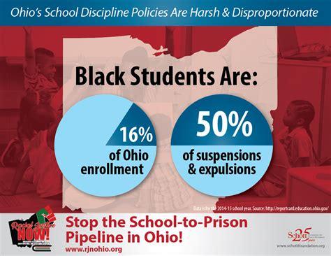 the school to prison pipeline starts in preschool schott 890 | rjn oss infographic 2