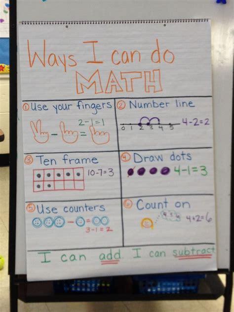 kindergarten math strategies anchor chart addition