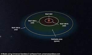 Potentially habitable planet found close to our solar system