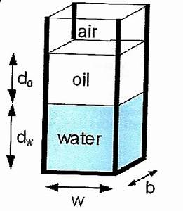 Density Of Oil =57 Lb/ft^3, Density Of Water =62.4 ...