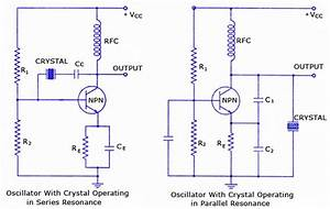 Overview Of Crystal Oscillator Circuit Working With