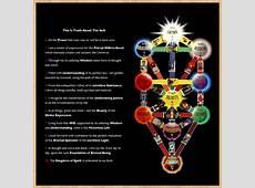 The Pattern on the Trestleboard BOTA Phoenix Tarot