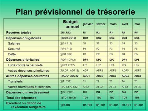 si鑒e auto 3 ans modele budget previsionnel sur 3 ans document
