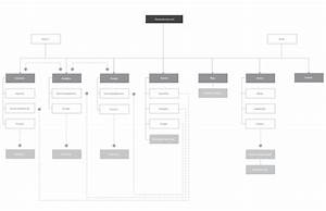 site map template powerpoint information architecture With powerpoint sitemap template