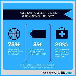 BizVibe: Sportswear, Surgical Apparel, and Online Retail ...