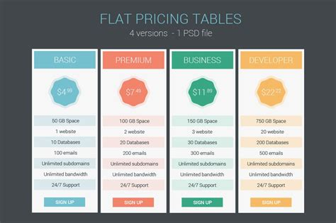 flat pricing tables web elements creative market