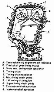 Line Up A Timing Change On 2004 Oldsmobile Alero 4 Cylinder