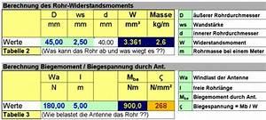 Excel Formeln Automatisch Berechnen : berechnung von antennenstandrohren ~ Themetempest.com Abrechnung
