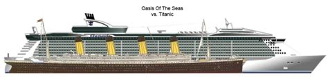 titanic compared to modern cruise ships titanic vs oasis of the seas malcolm oliver s waterworld