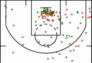 New York Knicks: This Chart Is The Reason Knicks Fans ...
