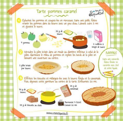 recettes cuisine enfants 30 best images about recettes pour les enfants on