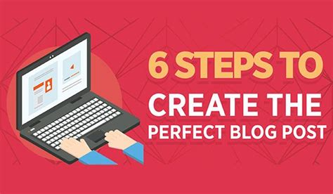 steps  create  perfect blog post infographic