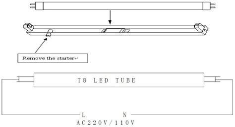 Led Tube Light Lights