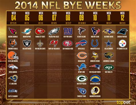 nfl bye weeks  team printable bye week schedule