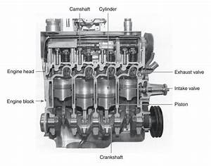 Toyota 4 Cylinder Engines Schematics