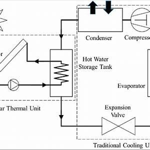 Air Conditioning Condenser Unit Diagram