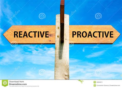 Reactive Versus Proactive Messages, Behaviour Conceptual. Scary Banners. Texas Tech Signs. Carnival Theme Banners. Bussiness Signs Of Stroke. Internet Logo. Religious Website Banners. Access Signs. Yzf Decals