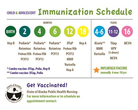 hepatitis b vaccine schedule public health nursing services