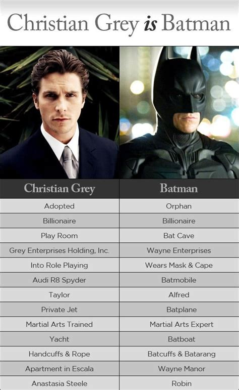 50 Shades Of Grey Meme - 1000 images about fifty shades humor on pinterest shades of grey lol funny and fifty shades