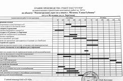 календарный план работника