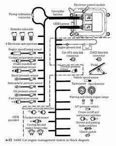 42 Mack Truck Fuel System Diagram Ej5z  U2013 Diagrams Alimb Us
