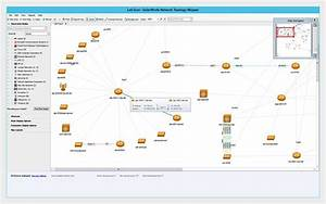 2020 Top Network Mapping Tools  U0026 Network Mappers