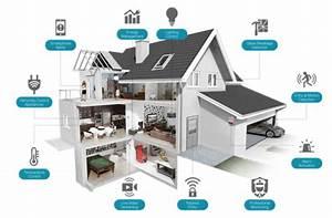 Smart Home Knx : knx av architects av architects ~ Watch28wear.com Haus und Dekorationen
