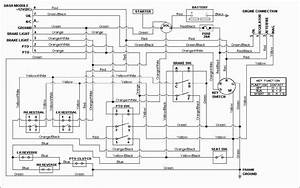 Cub Cadet Mower Wiring Diagram