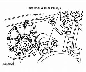1995 Volvo 850 Serpentine Belt Routing And Timing Belt