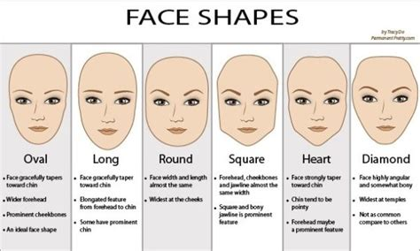 pictures  tapered cut hairstyles   face shape
