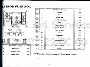 Fuse Box Diagram Pajero  Fuse  Wiring Diagrams Instruction