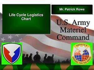 Ppt U S Army Materiel Command Powerpoint Presentation