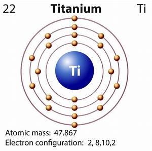 Titanium  U2014 Stock Vector  U00a9 Blueringmedia  30667301