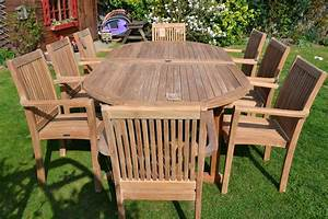 Choosing, The, Right, Outdoor, Wood, Furniture